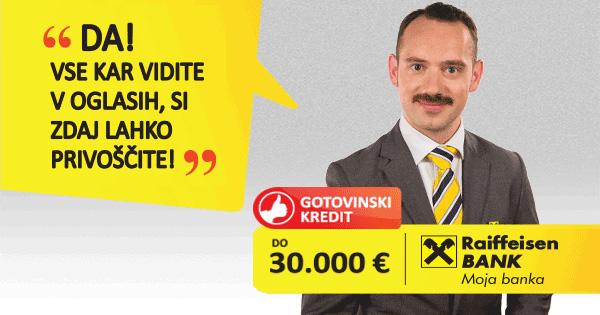 Oglasna akcija Raiffeisen Banka